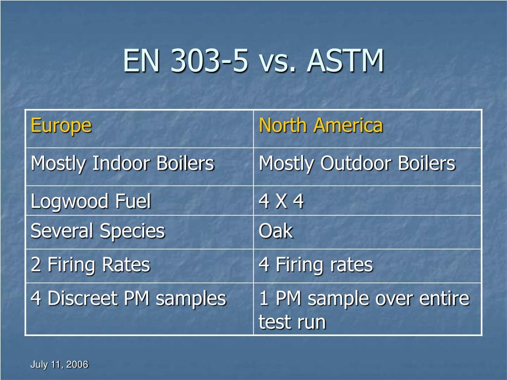EN 303-5 vs. ASTM