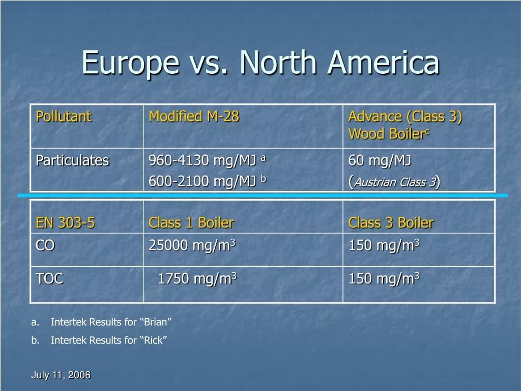 Europe vs. North America