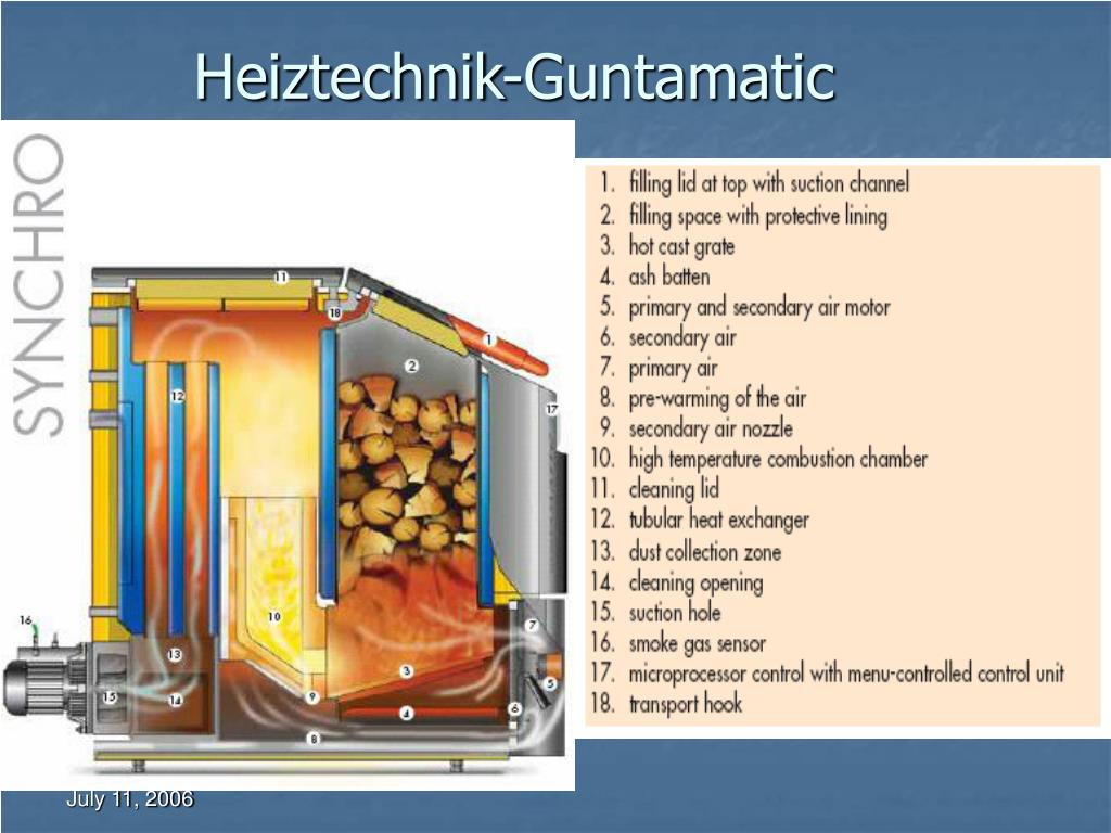 Heiztechnik-Guntamatic