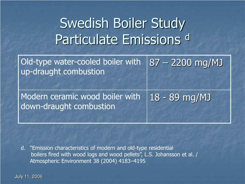 Swedish Boiler Study
