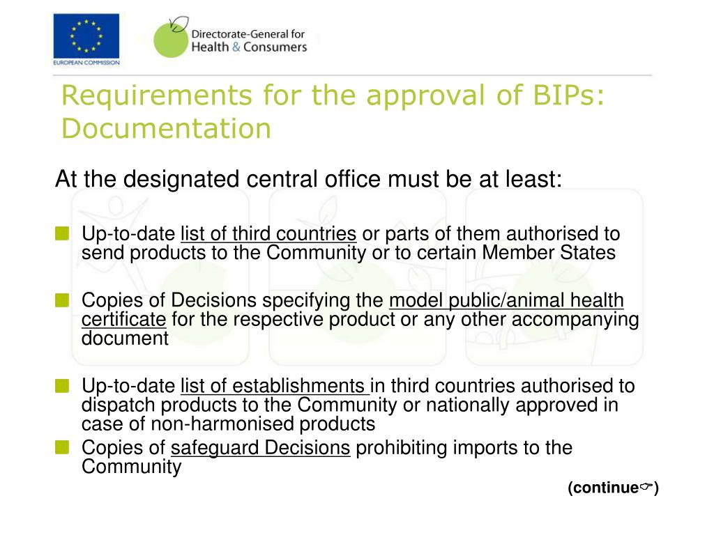 Requirements for the approval of BIPs: Documentation