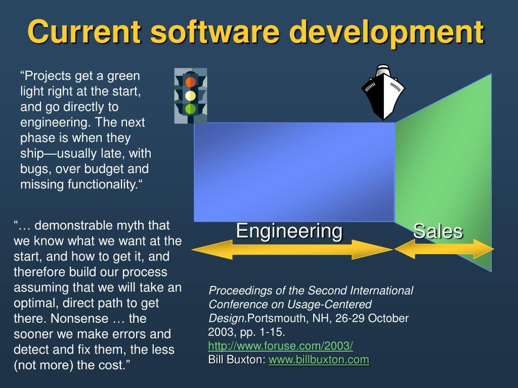 Current software development