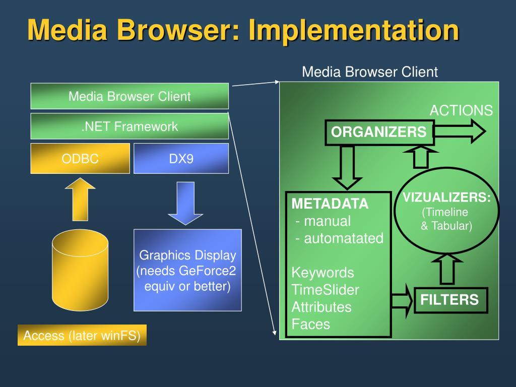 Media Browser: Implementation