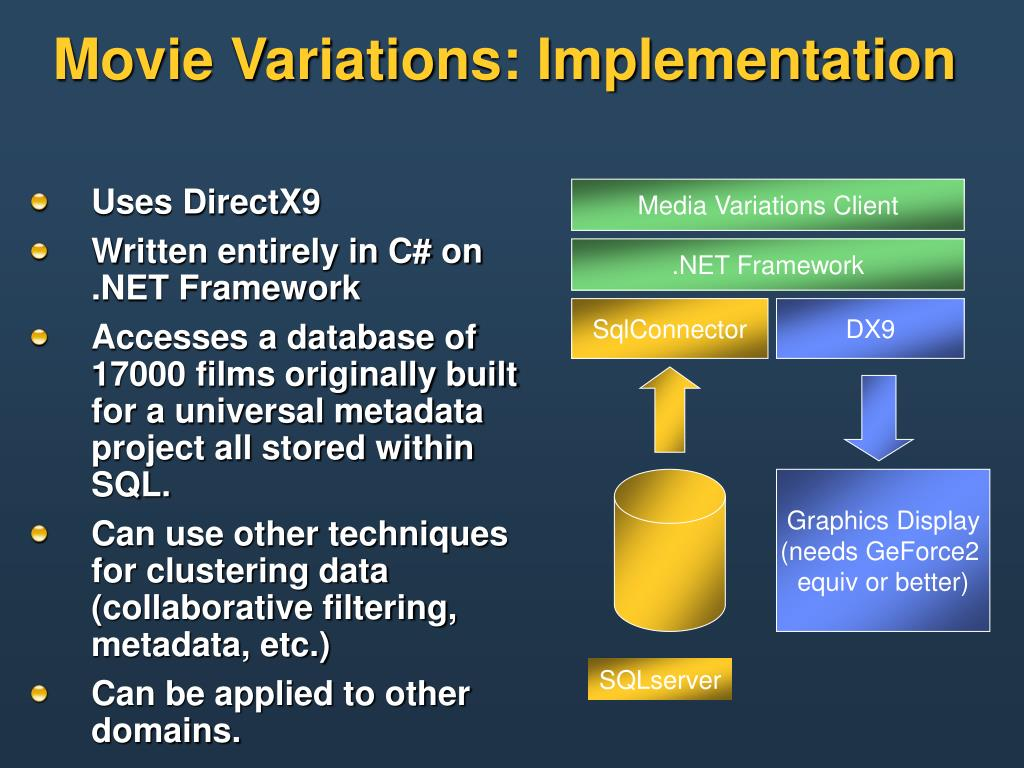Movie Variations: Implementation