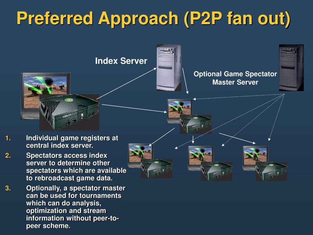 Preferred Approach (P2P fan out)