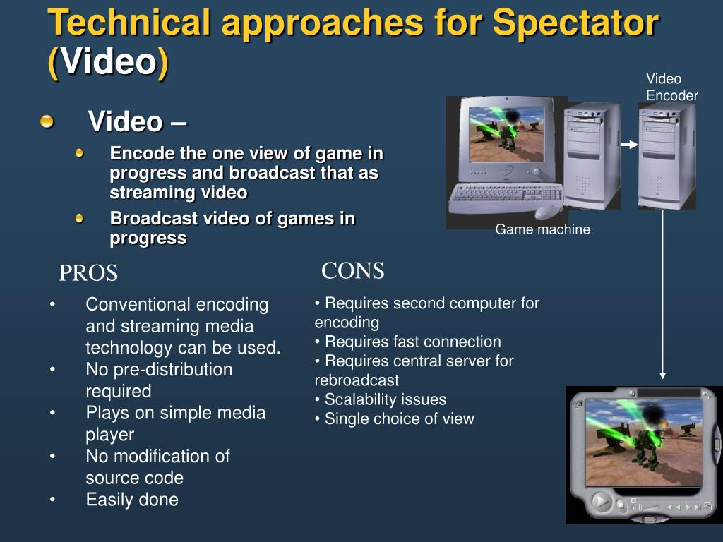 Technical approaches for Spectator (