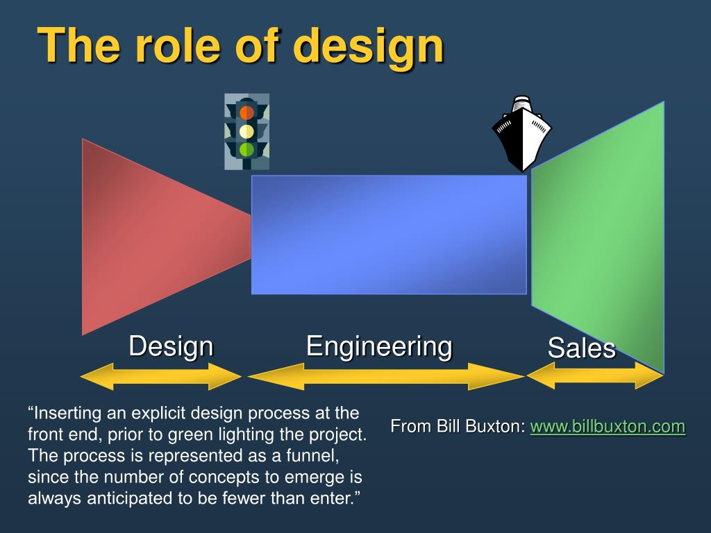 The role of design
