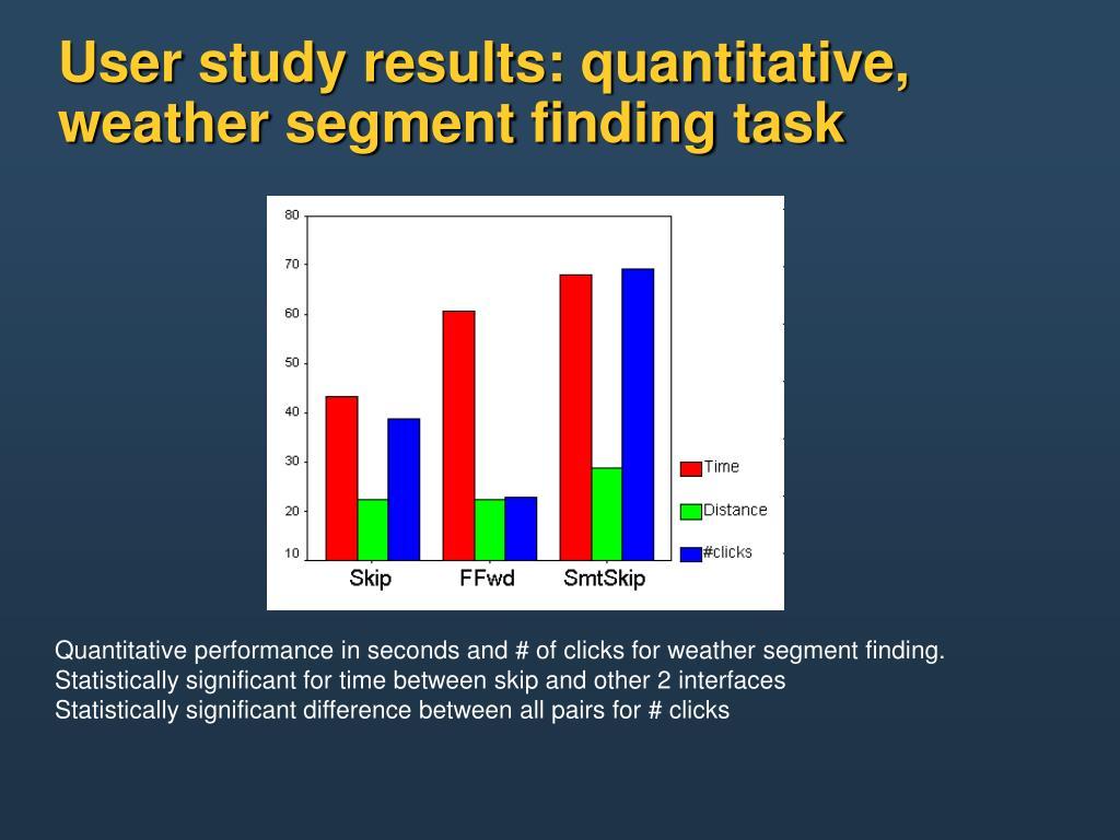 User study results: quantitative,