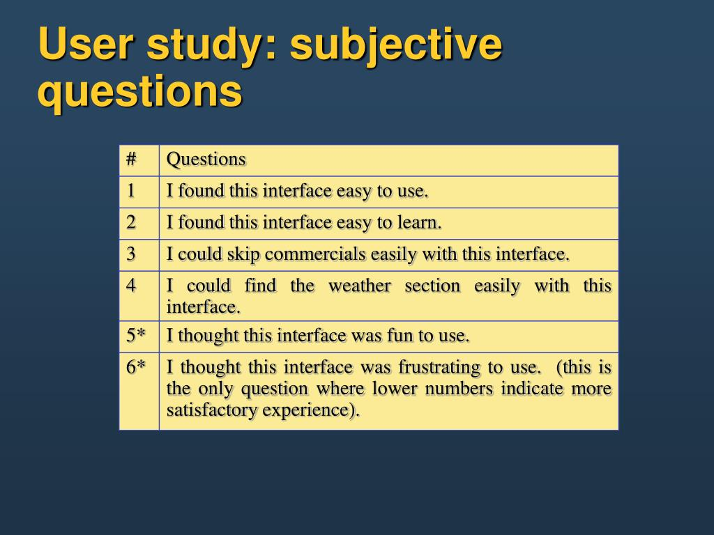 User study: subjective questions