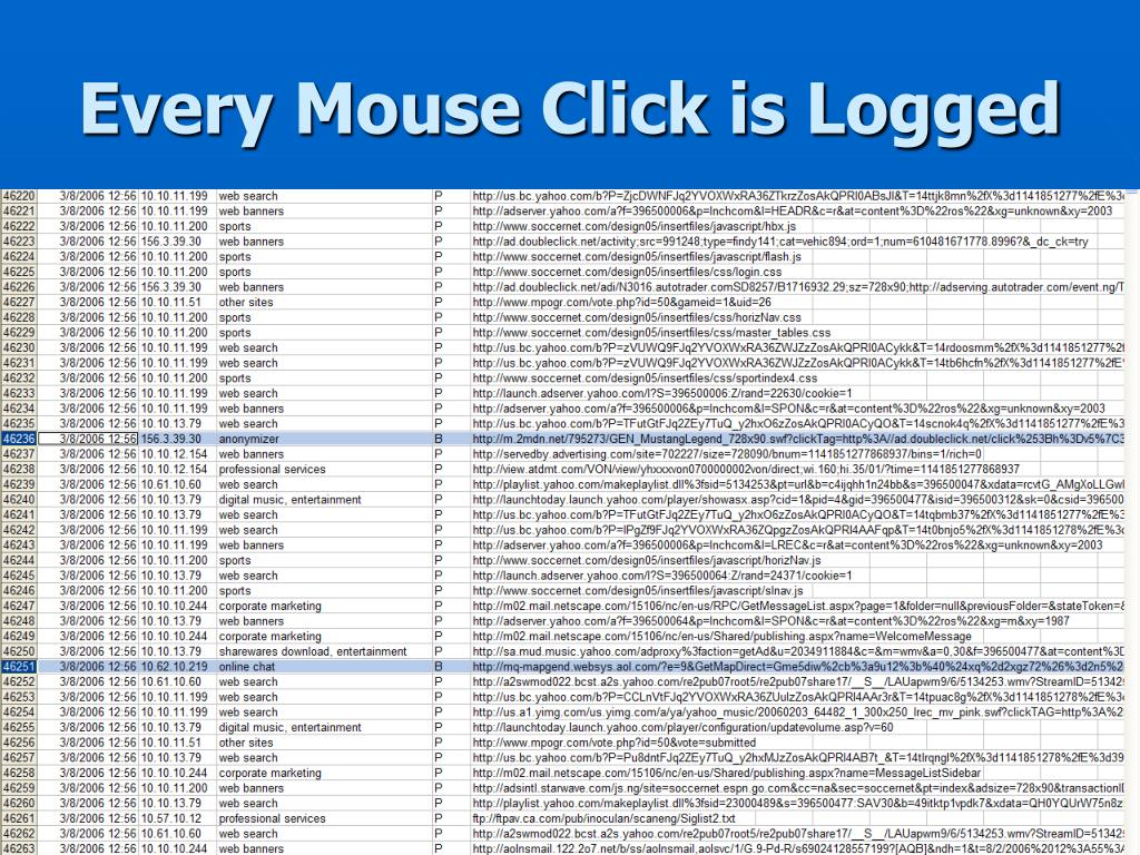 Every Mouse Click is Logged