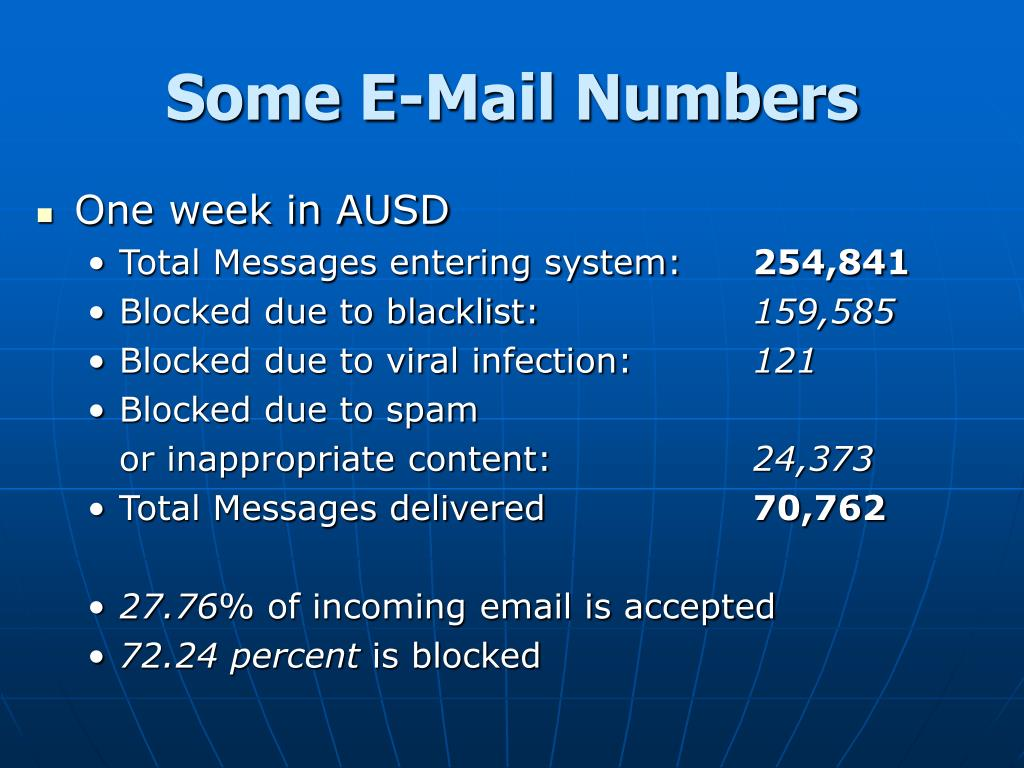 Some E-Mail Numbers