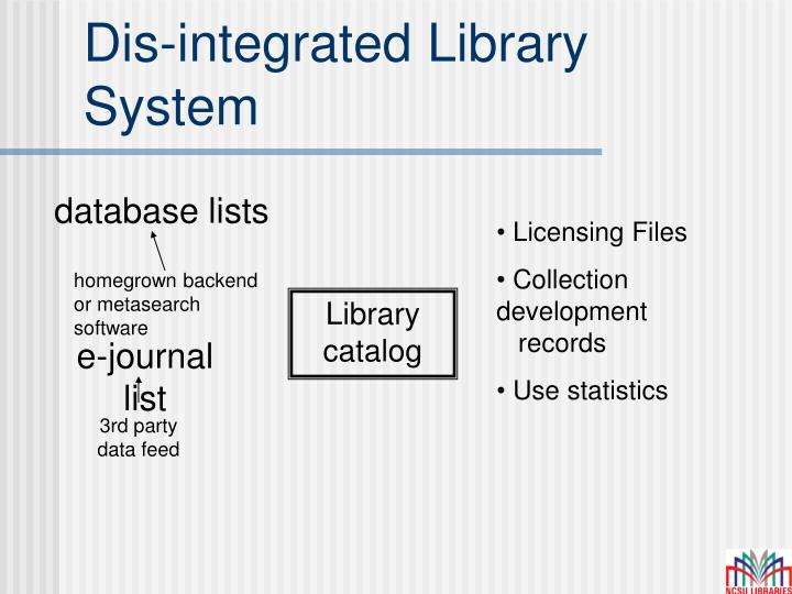 Dis integrated library system