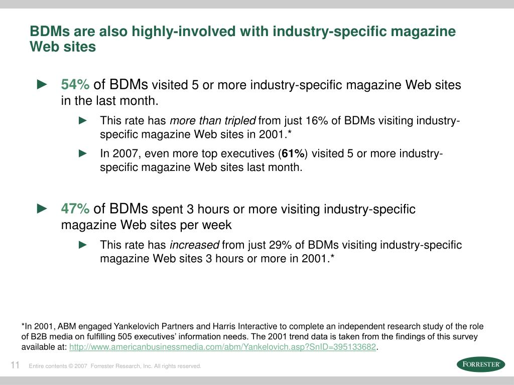 BDMs are also highly-involved with industry-specific magazine Web sites