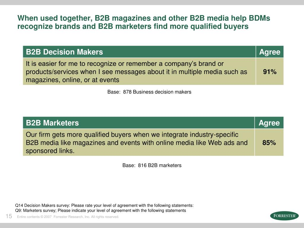 When used together, B2B magazines and other B2B media help BDMs recognize brands and B2B marketers find more qualified buyers