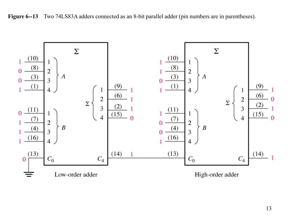 Figure 6--13