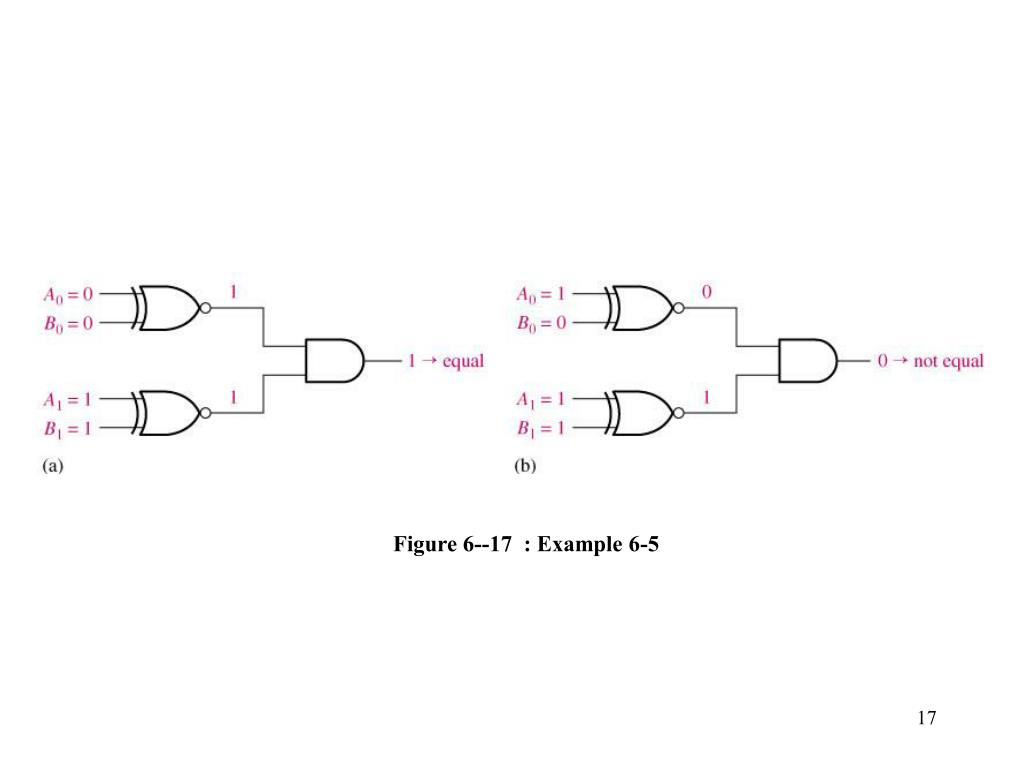 Figure 6--17  : Example 6-5