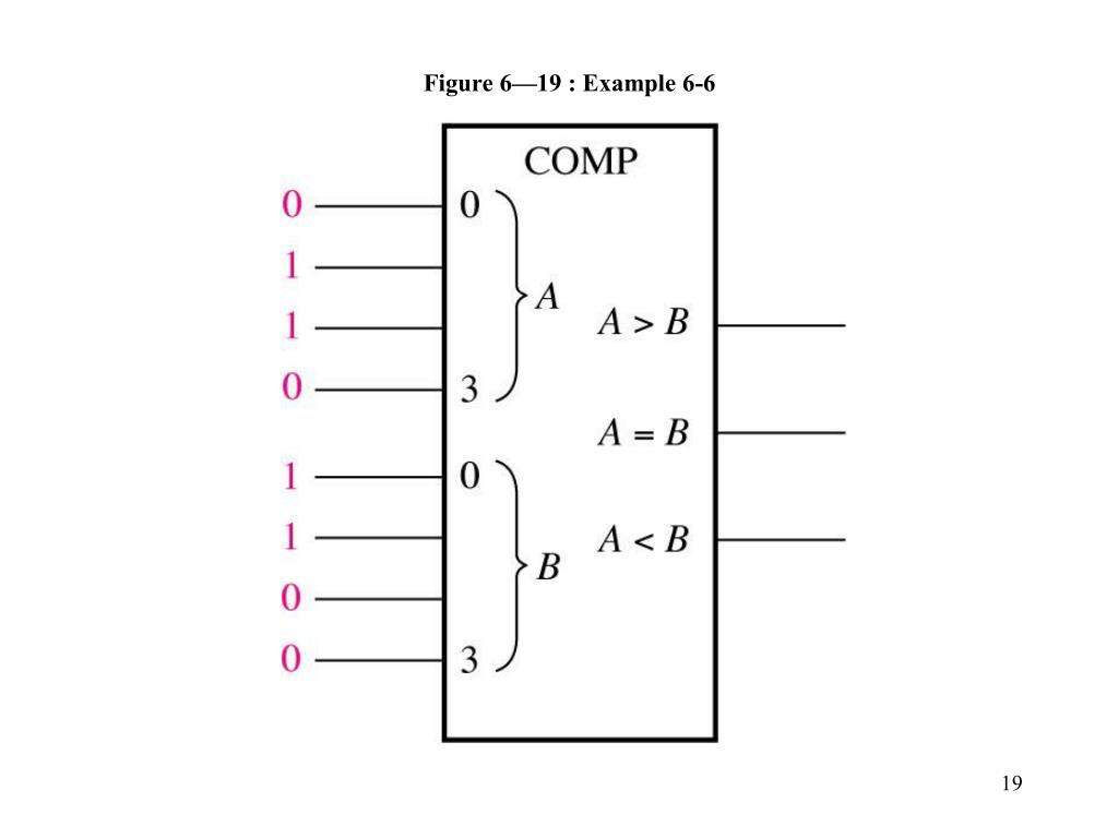 Figure 6—19 : Example 6-6