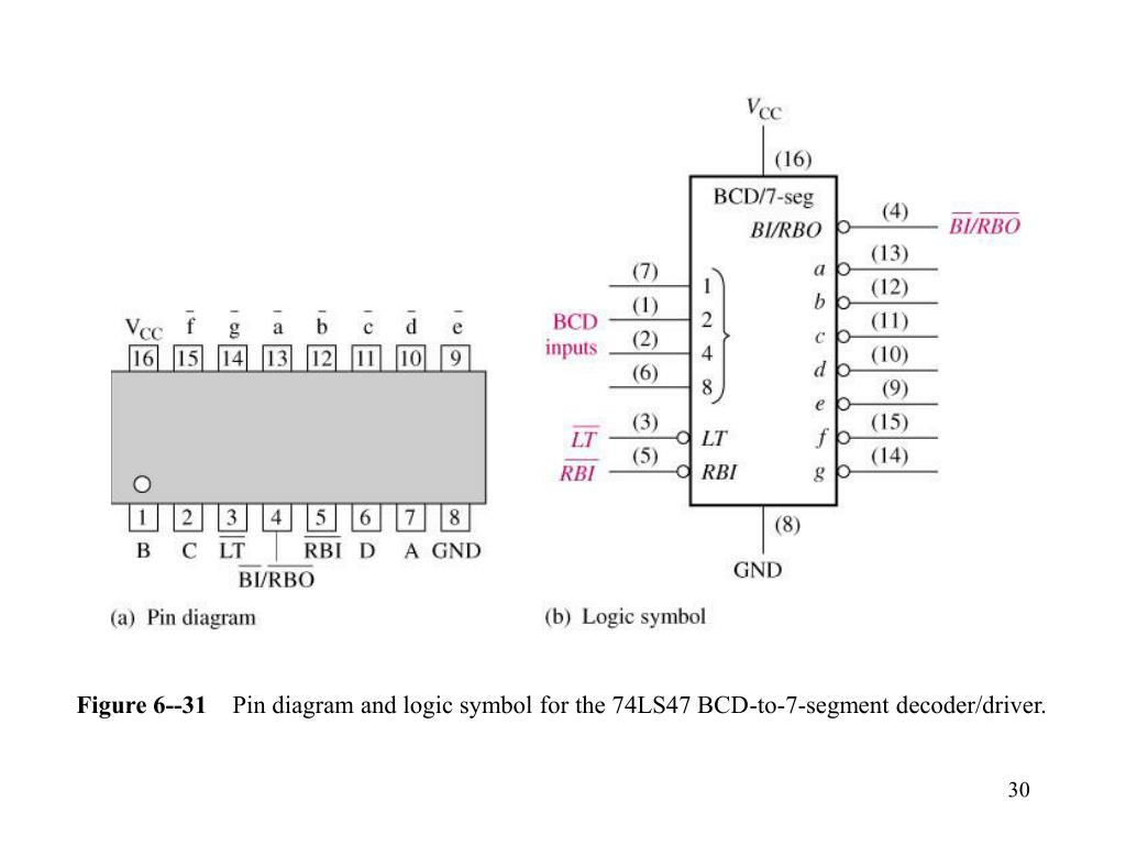 Figure 6--31