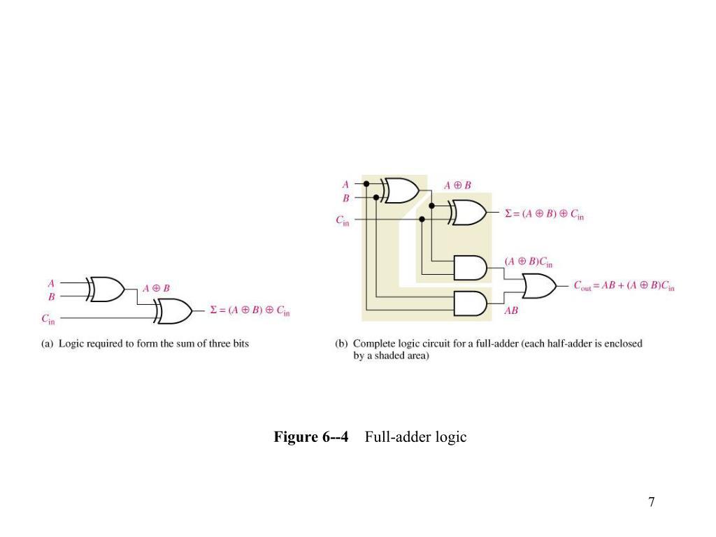 Figure 6--4