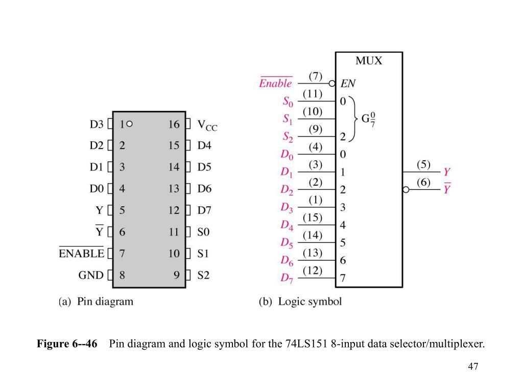 Figure 6--46