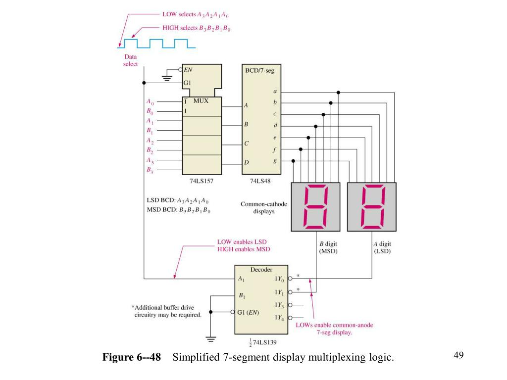 Figure 6--48