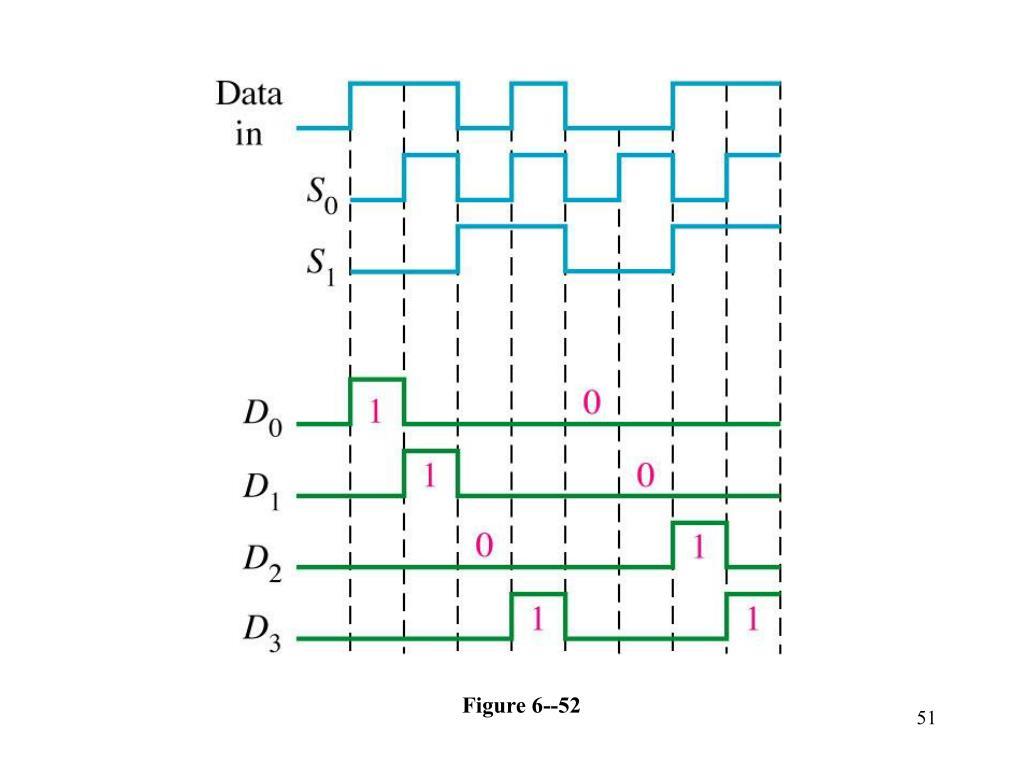 Figure 6--52