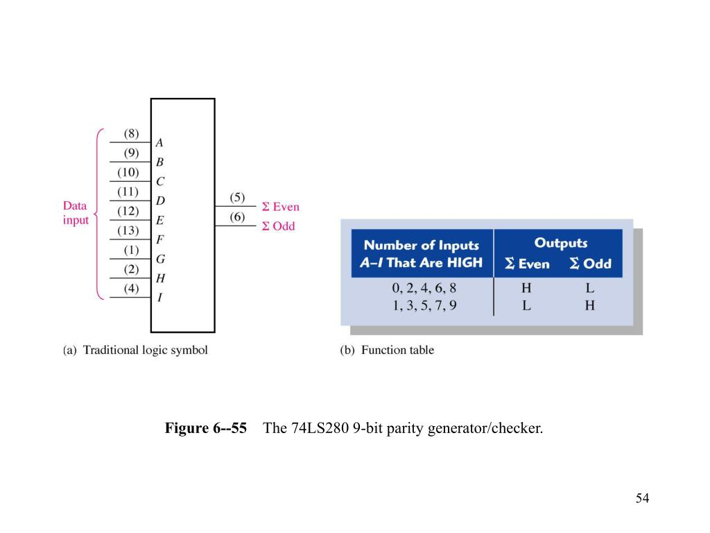 Figure 6--55