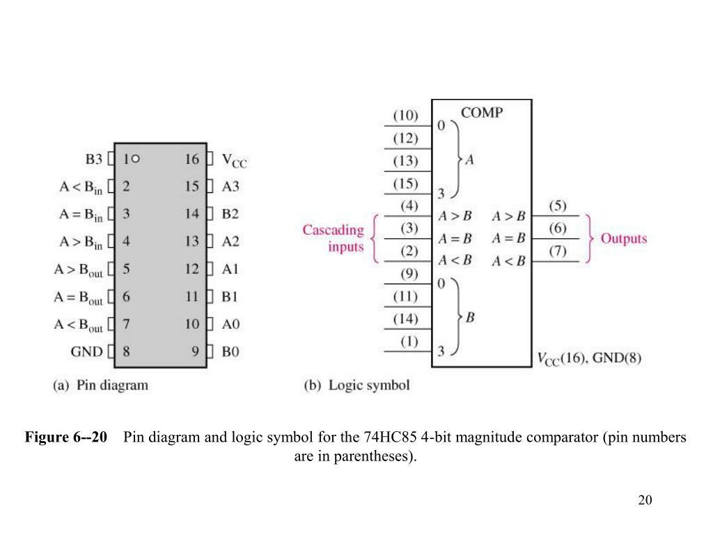 Figure 6--20