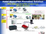 hotel homepna phoneline solution wsg 5000 and homepna infrastructure wired wireless