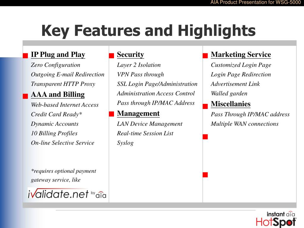 Key Features and Highlights
