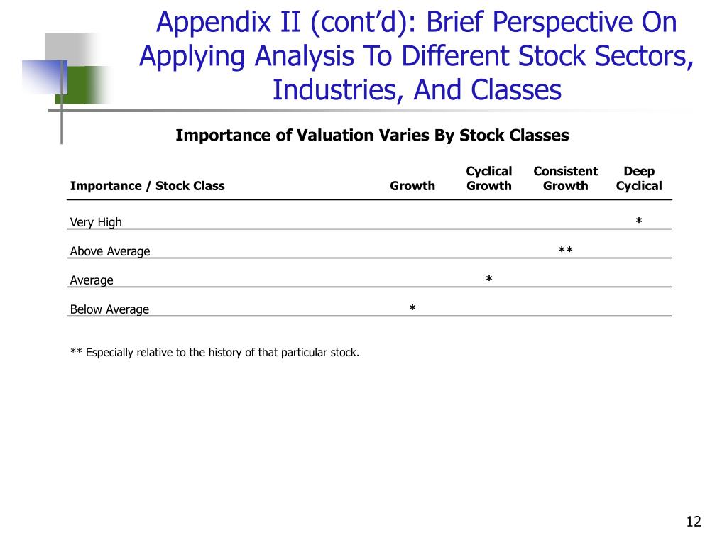 Appendix II (cont'd): Brief Perspective On Applying Analysis To Different Stock Sectors, Industries, And Classes