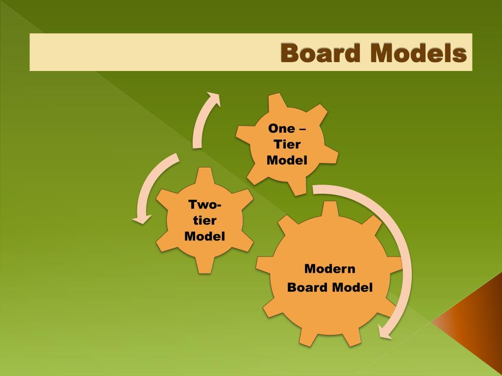 Board Models