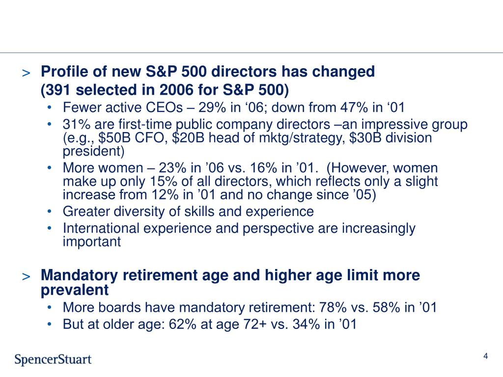 Profile of new S&P 500 directors has changed