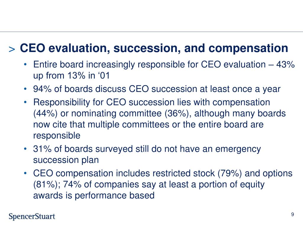 CEO evaluation, succession, and compensation