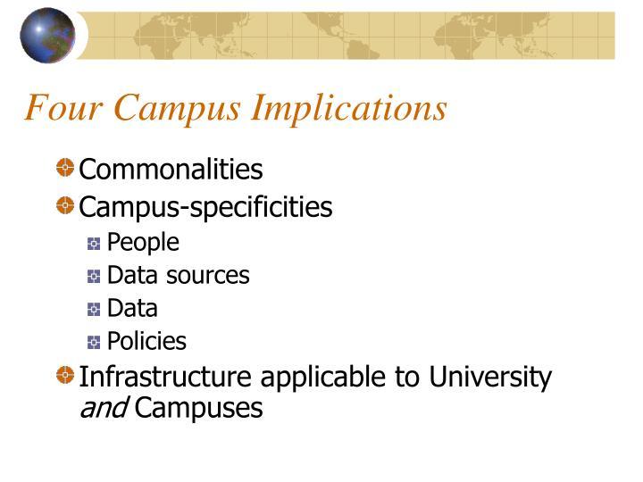 Four Campus Implications