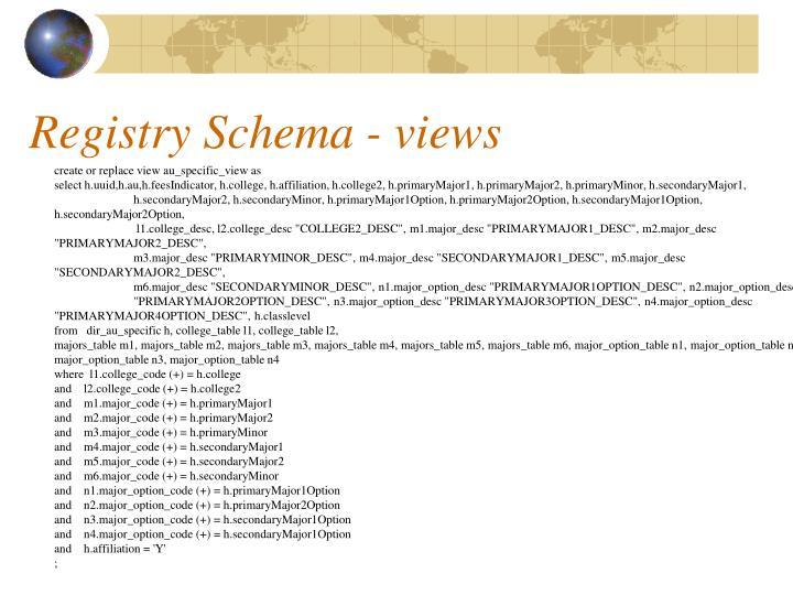 Registry Schema - views