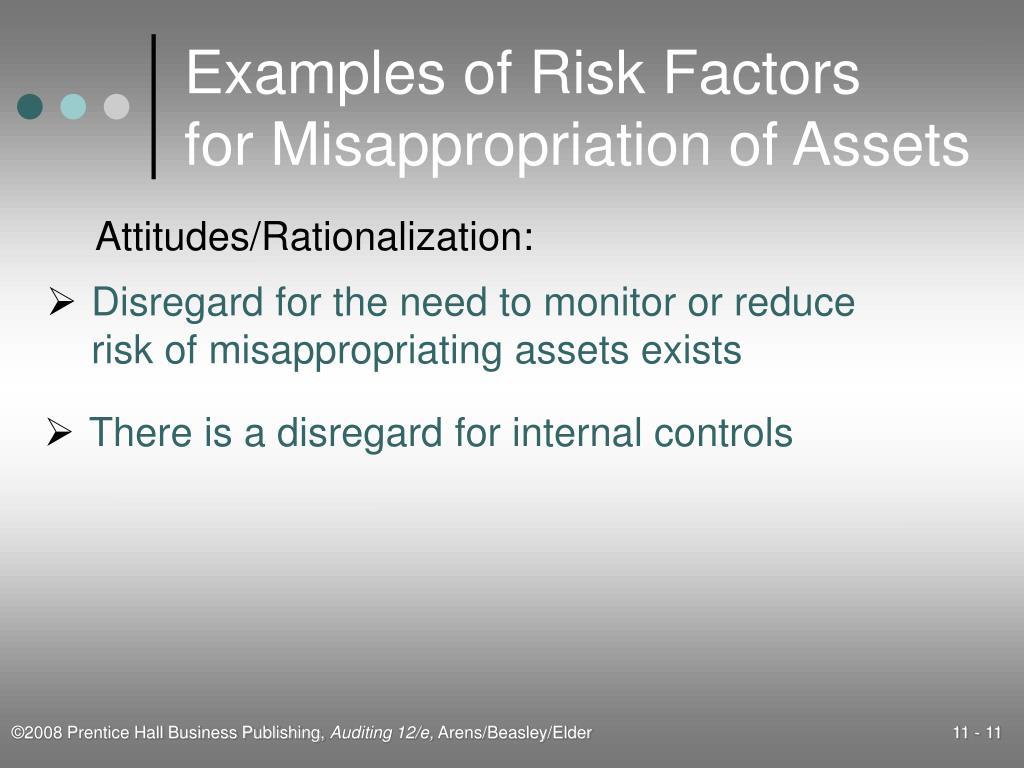 Examples of Risk Factors