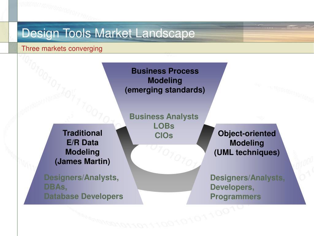 Design Tools Market Landscape