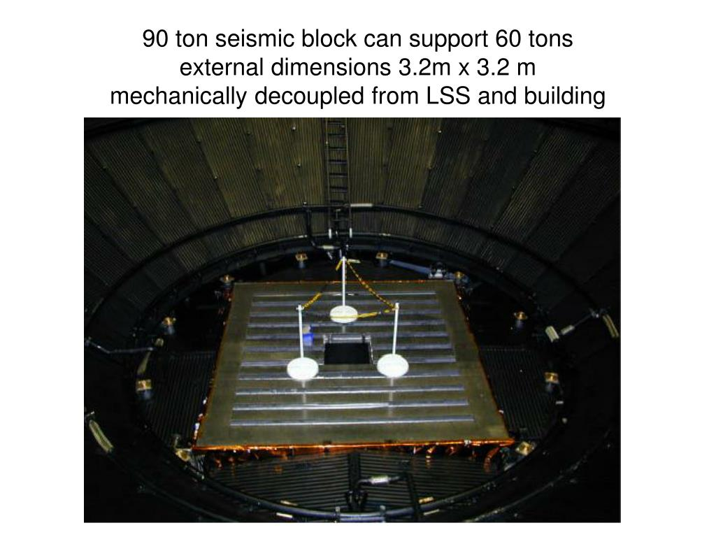90 ton seismic block can support 60 tons