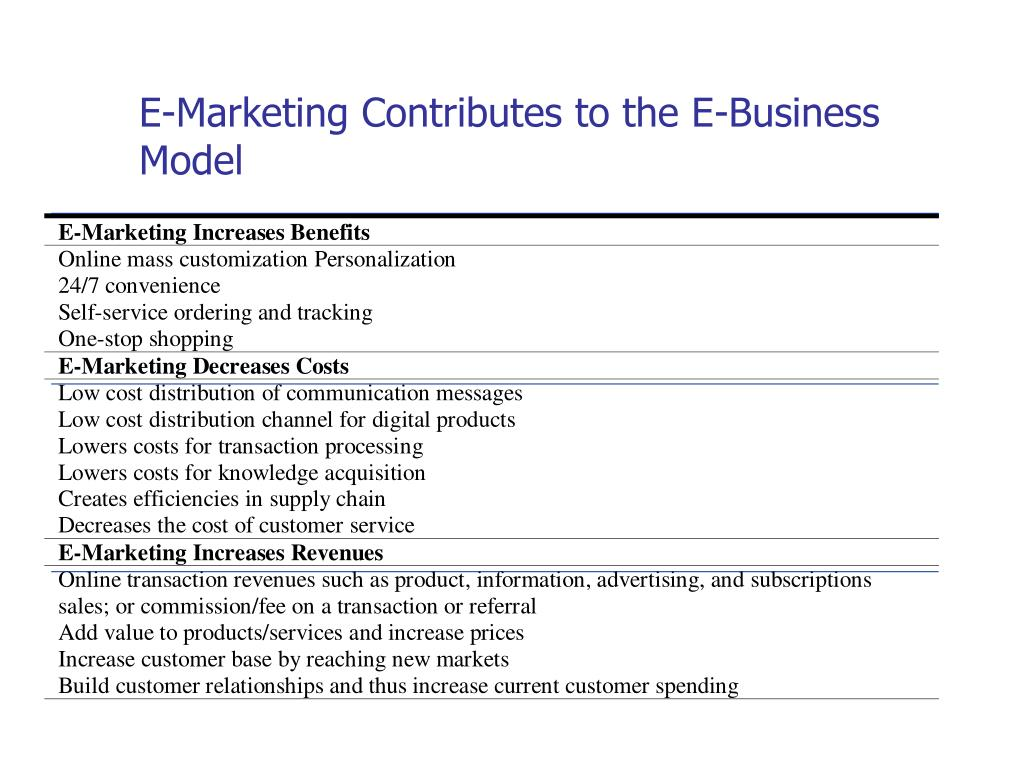 E-Marketing Contributes to the E-Business Model