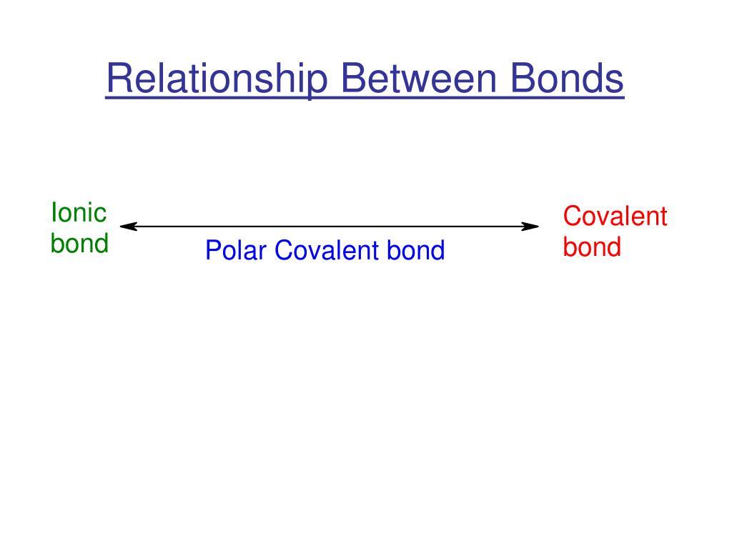 Relationship Between Bonds