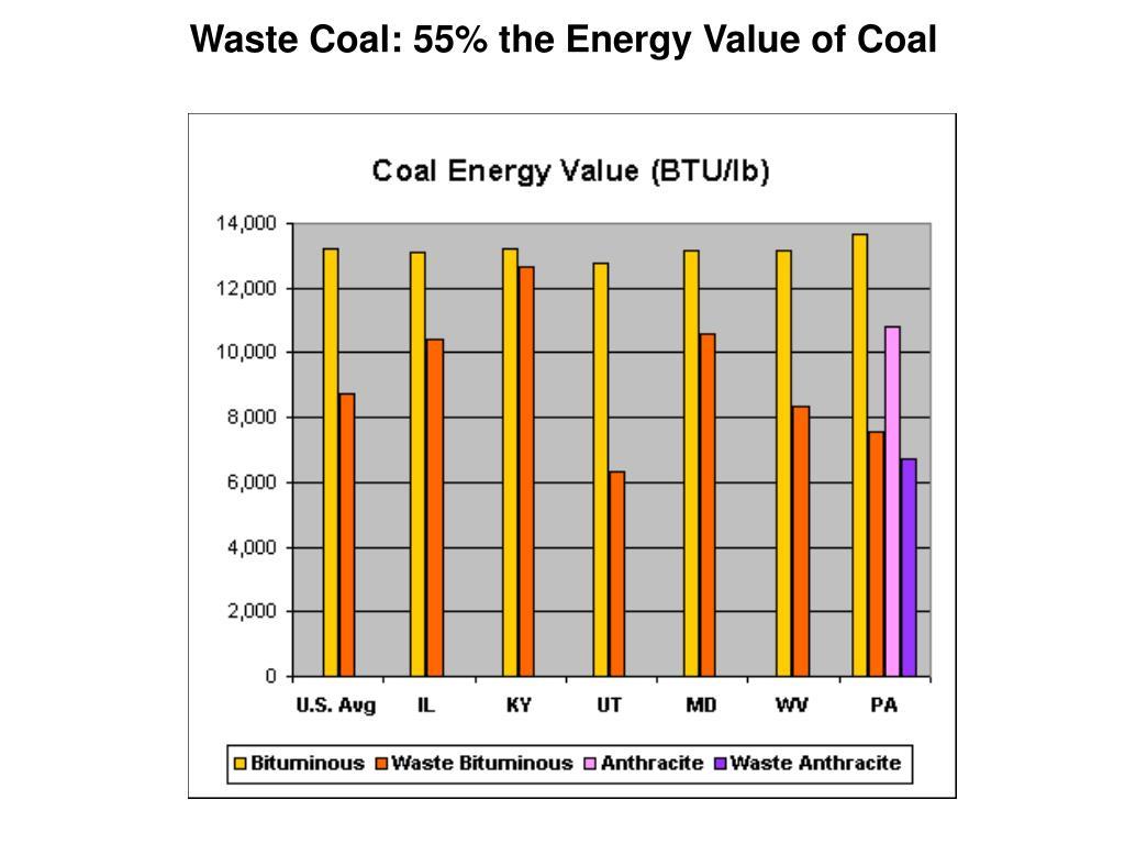Waste Coal: 55% the Energy Value of Coal