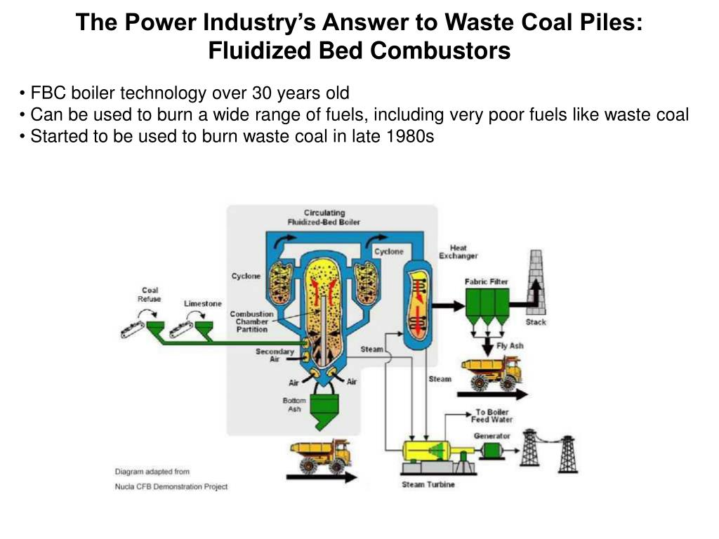 The Power Industry's Answer to Waste Coal Piles: