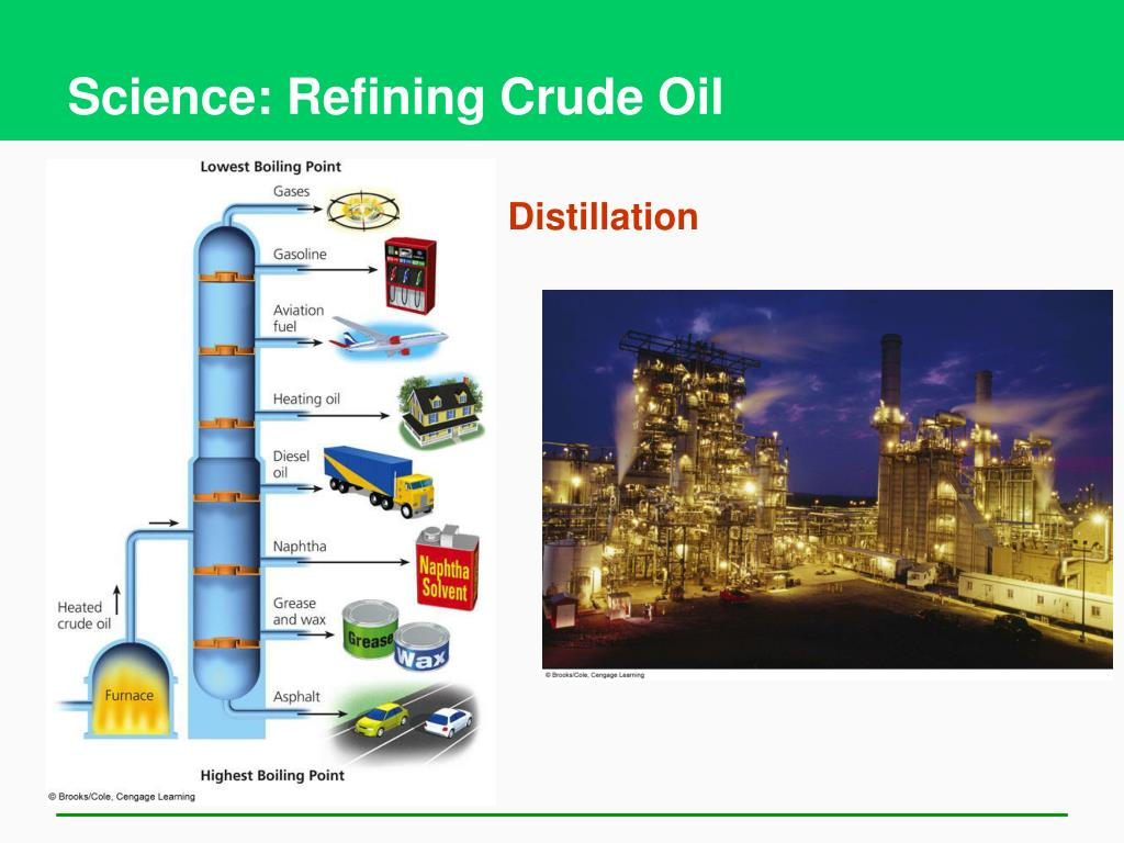 Science: Refining Crude Oil