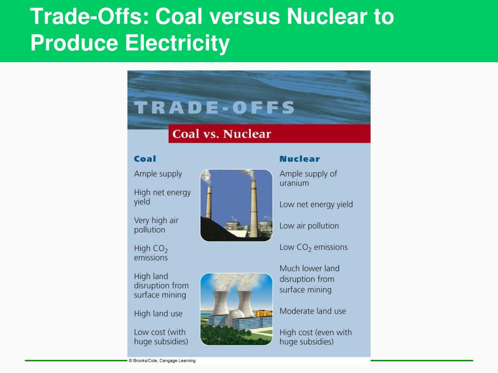 Trade-Offs: Coal versus Nuclear to Produce Electricity