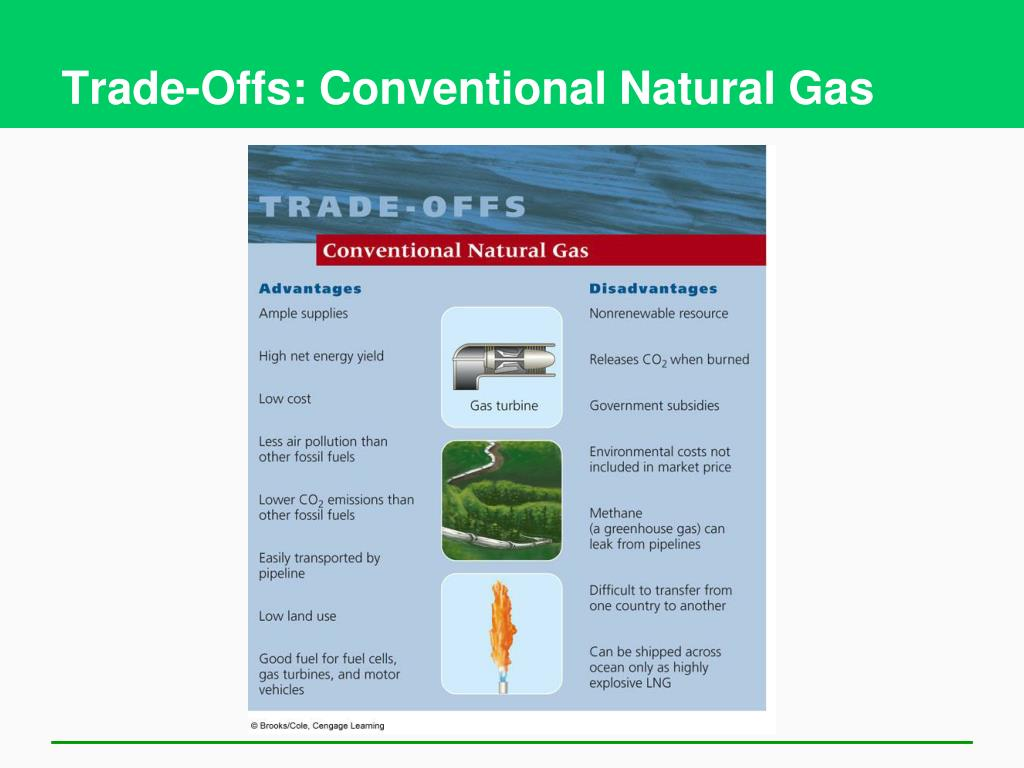 Trade-Offs: Conventional Natural Gas