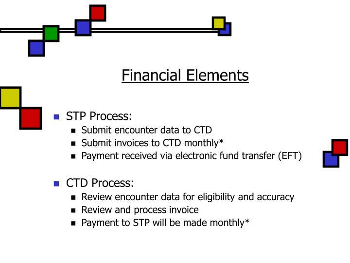 Financial Elements