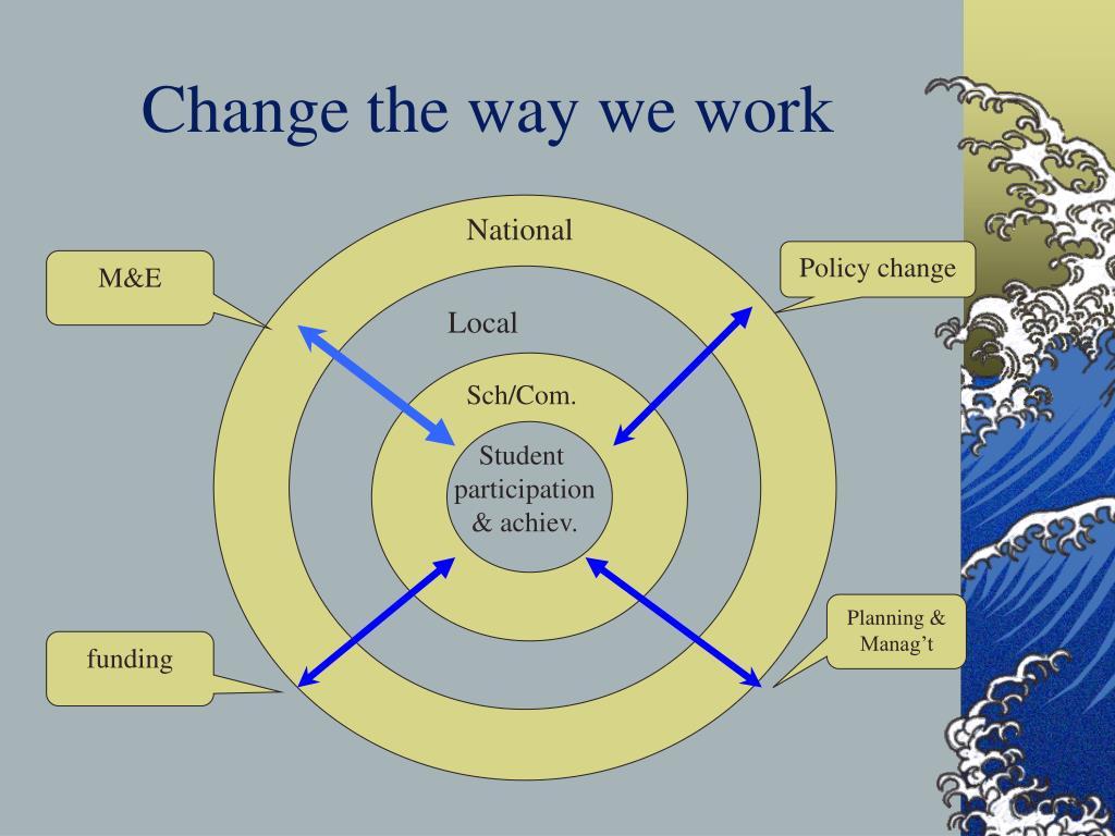 Change the way we work