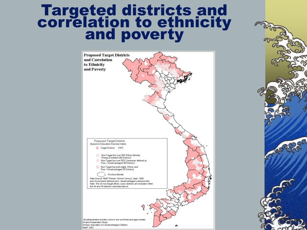 Targeted districts and correlation to ethnicity