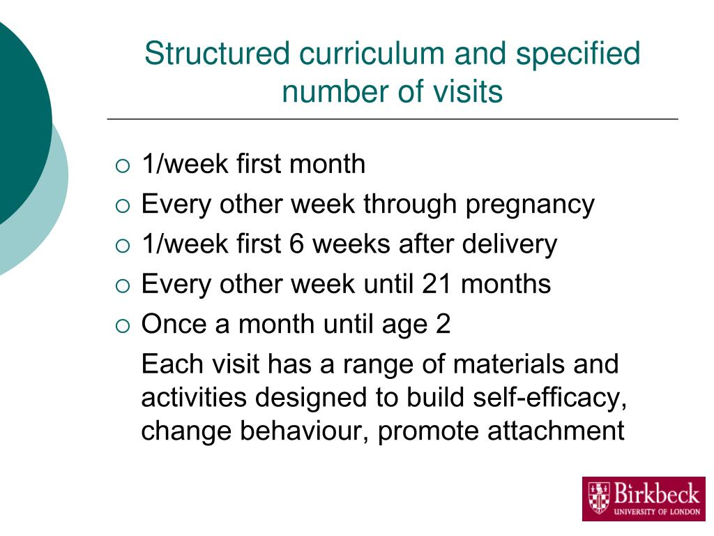 Structured curriculum and specified number of visits